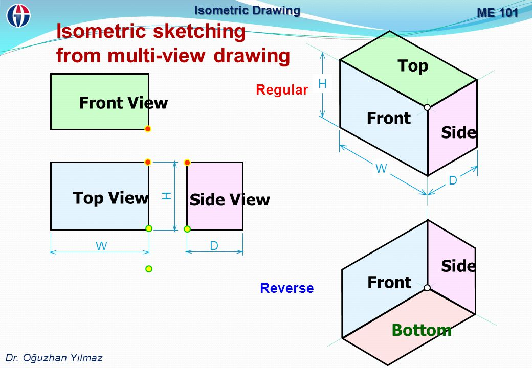 ME 101 Dr. Oğuzhan Yılmaz Isometric Drawing Isometric sketching from multi-view drawing Top View Front View Side View Bottom Front Side Front Top Regu