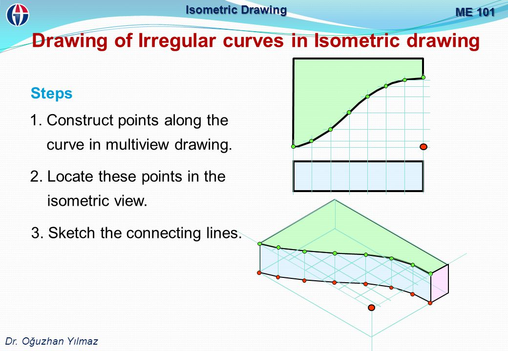ME 101 Dr.Oğuzhan Yılmaz Isometric Drawing Drawing of Irregular curves in Isometric drawing 1.