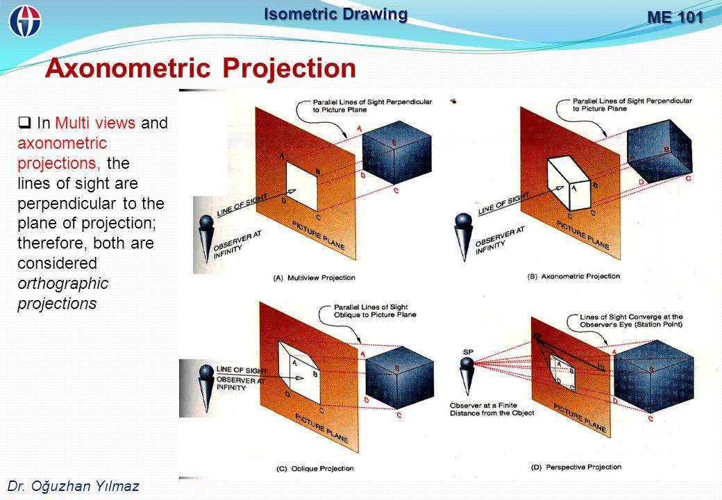 Axonometric Projection ME 101 Dr.