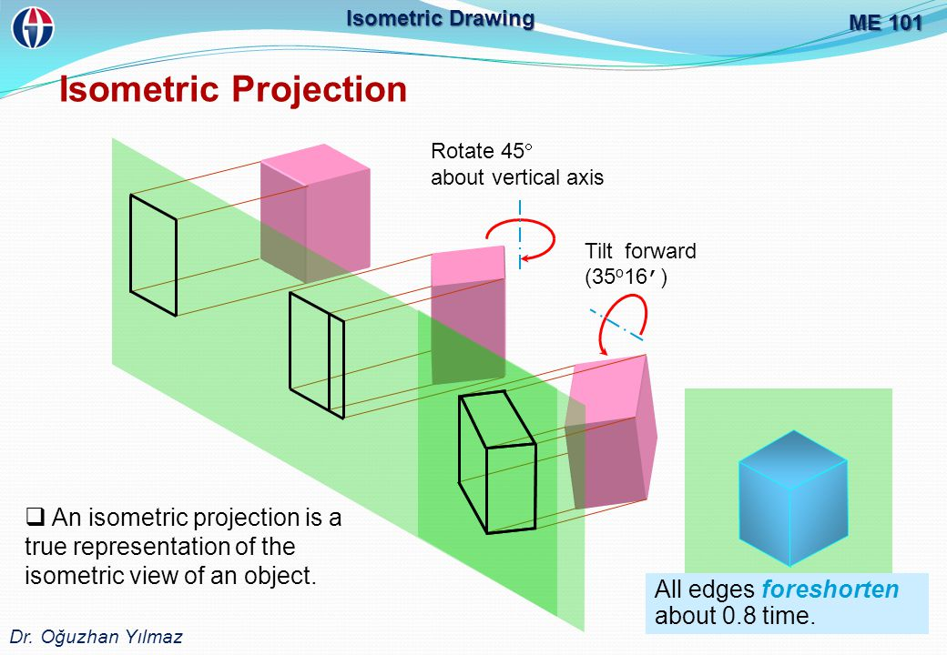 Isometric Projection ME 101 Dr.