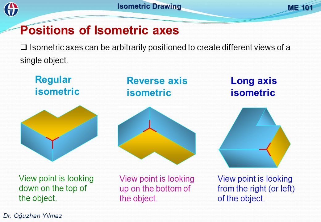 Positions of Isometric axes ME 101 Dr. Oğuzhan Yılmaz Isometric Drawing Regular isometric Reverse axis isometric Long axis isometric View point is loo