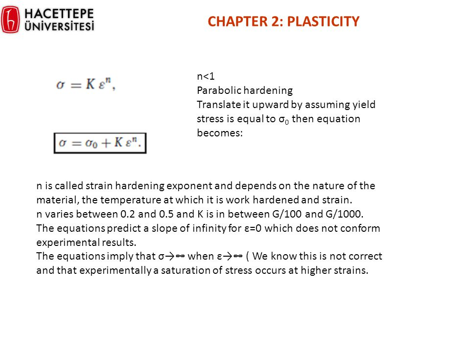n<1 Parabolic hardening Translate it upward by assuming yield stress is equal to σ 0 then equation becomes: n is called strain hardening exponent and