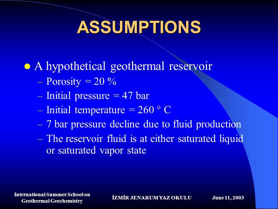 İZMİR JENARUM YAZ OKULUJune 11, 2003 International Summer School on Geothermal Geochemistry ASSUMPTIONS A hypothetical geothermal reservoir – Porosity