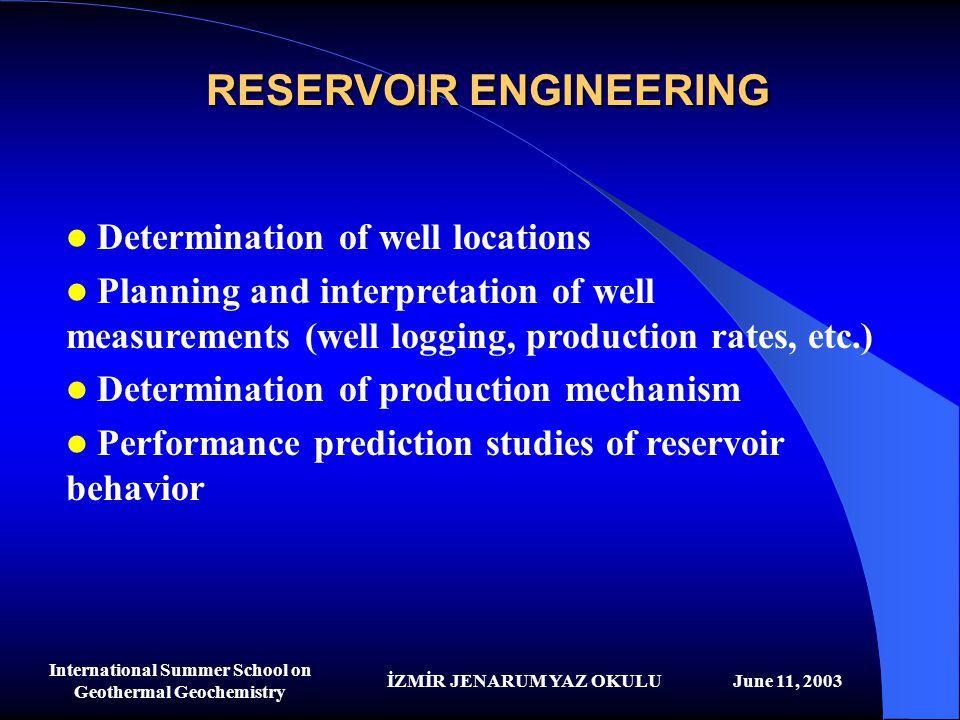 İZMİR JENARUM YAZ OKULUJune 11, 2003 International Summer School on Geothermal Geochemistry RESERVOIR ENGINEERING Determination of well locations Plan