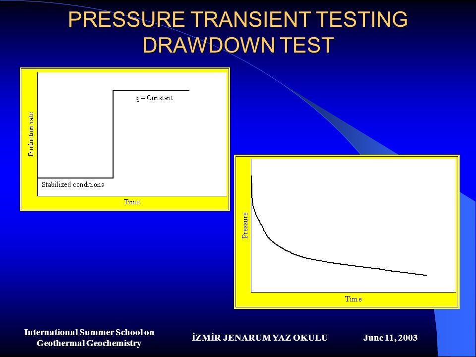 İZMİR JENARUM YAZ OKULUJune 11, 2003 International Summer School on Geothermal Geochemistry PRESSURE TRANSIENT TESTING DRAWDOWN TEST