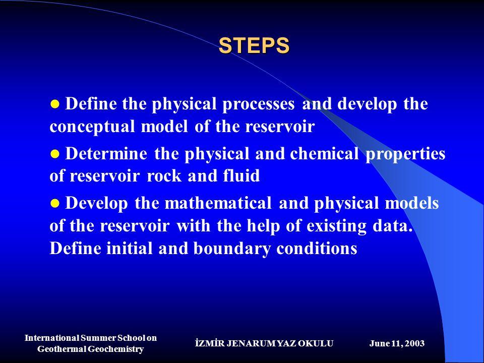 İZMİR JENARUM YAZ OKULUJune 11, 2003 International Summer School on Geothermal Geochemistry STEPS Define the physical processes and develop the concep