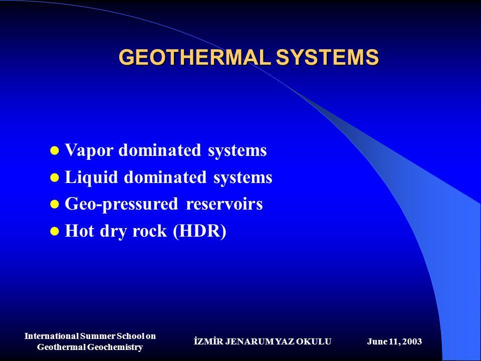 İZMİR JENARUM YAZ OKULUJune 11, 2003 International Summer School on Geothermal Geochemistry GEOTHERMAL SYSTEMS Vapor dominated systems Liquid dominate