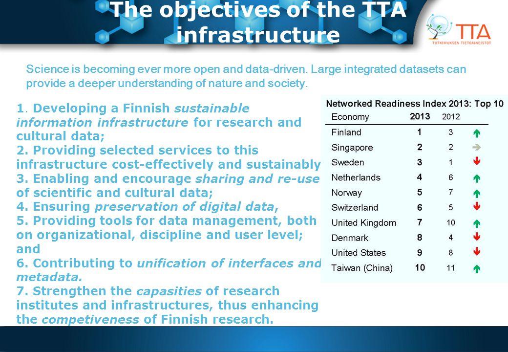 The objectives of the TTA infrastructure 1. Developing a Finnish sustainable information infrastructure for research and cultural data; 2. Providing s
