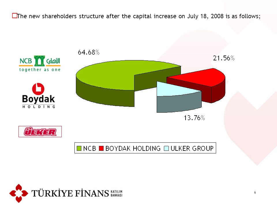 6  The new shareholders structure after the capital increase on July 18, 2008 is as follows;