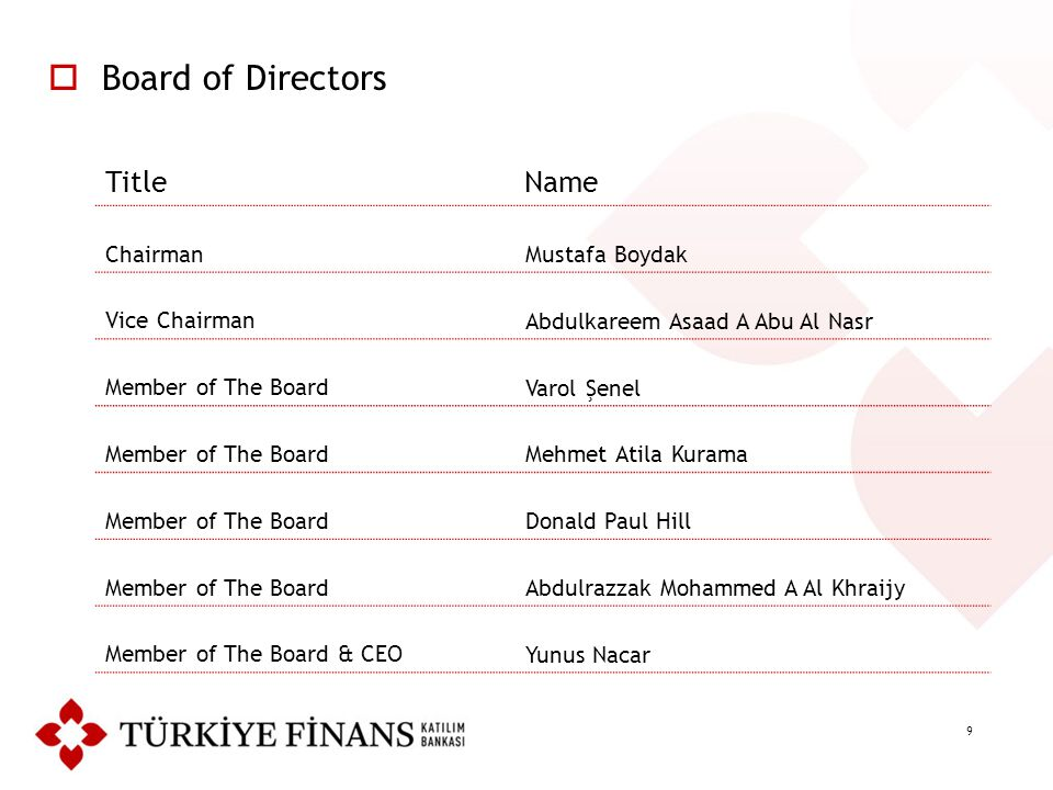 9 TitleName ChairmanMustafa Boydak Vice ChairmanAbdulkareem Asaad A Abu Al Nasr Member of The BoardVarol Şenel Member of The BoardMehmet Atila Kurama