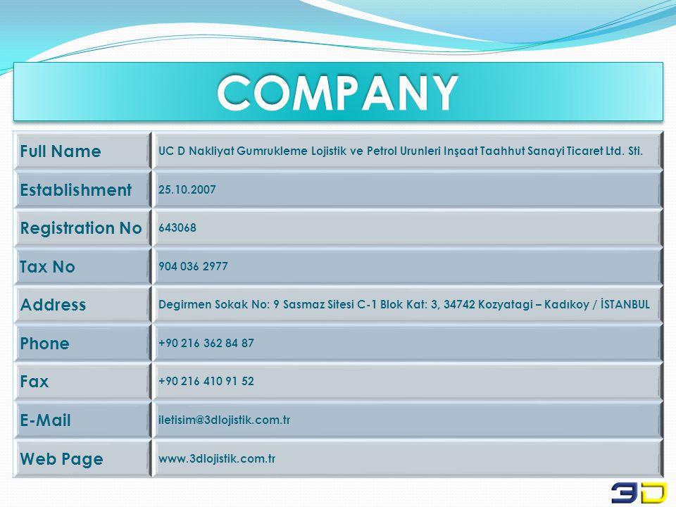 COMPANYCOMPANY Full Name UC D Nakliyat Gumrukleme Lojistik ve Petrol Urunleri Inşaat Taahhut Sanayi Ticaret Ltd.