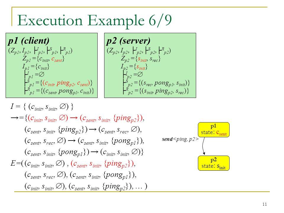 11 p2 (server) (Z p2, I p2, ├ I p2,├ S p2,├ R p2 ) Z p2 ={s init, s rec } I p2 ={s init } ├ I p2 =  ├ S p2 ={(s rec, pong p1, s init )} ├ R p2 ={(s init, ping p2, s rec )} p1 (client) (Z p1, I p1, ├ I p1,├ S p1,├ R p1 ) Z p1 ={c init, c sent } I p1 ={c init } ├ I p1 =  ├ S p1 ={(c init, ping p2, c sent )} ├ R p1 ={(c sent, pong p1, c init )} Execution Example 6/9 I = { (c init, s init,  ) } →={(c init, s init,  ) → (c sent, s init, {ping p2 }), (c sent, s init, {ping p2 }) → (c sent, s rec,  ), (c sent, s rec,  ) → (c sent, s init, {pong p1 }), (c sent, s init, {pong p1 }) → (c init, s init,  )} E=((c init, s init,  ), (c sent, s init, {ping p2 }), (c sent, s rec,  ), (c sent, s init, {pong p1 }), (c init, s init,  ), (c sent, s init, {ping p2 }), … ) p1 state : c sent send p2 state : s init