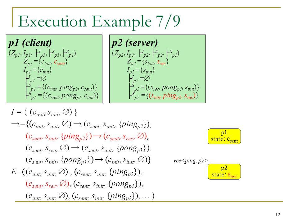 12 p2 (server) (Z p2, I p2, ├ I p2,├ S p2,├ R p2 ) Z p2 ={s init, s rec } I p2 ={s init } ├ I p2 =  ├ S p2 ={(s rec, pong p1, s init )} ├ R p2 ={(s init, ping p2, s rec )} p1 (client) (Z p1, I p1, ├ I p1,├ S p1,├ R p1 ) Z p1 ={c init, c sent } I p1 ={c init } ├ I p1 =  ├ S p1 ={(c init, ping p2, c sent )} ├ R p1 ={(c sent, pong p1, c init )} Execution Example 7/9 I = { (c init, s init,  ) } →={(c init, s init,  ) → (c sent, s init, {ping p2 }), (c sent, s init, {ping p2 }) → (c sent, s rec,  ), (c sent, s rec,  ) → (c sent, s init, {pong p1 }), (c sent, s init, {pong p1 }) → (c init, s init,  )} E=((c init, s init,  ), (c sent, s init, {ping p2 }), (c sent, s rec,  ), (c sent, s init, {pong p1 }), (c init, s init,  ), (c sent, s init, {ping p2 }), … ) p1 state : c sent rec p2 state : s rec