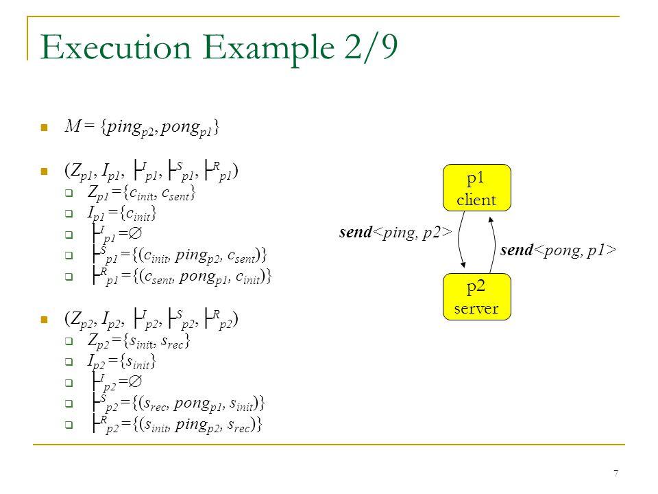 7 Execution Example 2/9 M = {ping p2, pong p1 } (Z p1, I p1, ├ I p1,├ S p1,├ R p1 )  Z p1 ={c init, c sent }  I p1 ={c init }  ├ I p1 =   ├ S p1 ={(c init, ping p2, c sent )}  ├ R p1 ={(c sent, pong p1, c init )} (Z p2, I p2, ├ I p2,├ S p2,├ R p2 )  Z p2 ={s init, s rec }  I p2 ={s init }  ├ I p2 =   ├ S p2 ={(s rec, pong p1, s init )}  ├ R p2 ={(s init, ping p2, s rec )} p2 server p1 client send