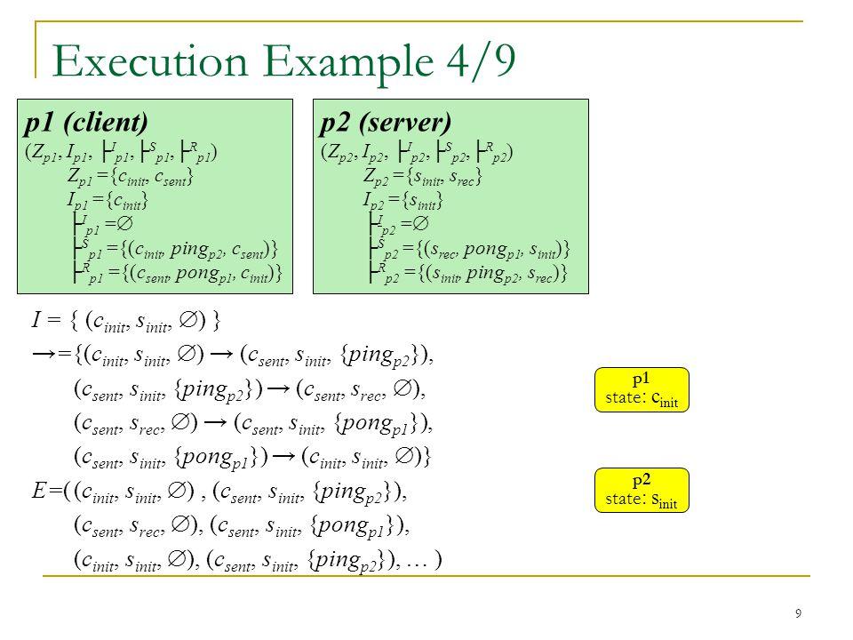 9 p2 (server) (Z p2, I p2, ├ I p2,├ S p2,├ R p2 ) Z p2 ={s init, s rec } I p2 ={s init } ├ I p2 =  ├ S p2 ={(s rec, pong p1, s init )} ├ R p2 ={(s init, ping p2, s rec )} p1 (client) (Z p1, I p1, ├ I p1,├ S p1,├ R p1 ) Z p1 ={c init, c sent } I p1 ={c init } ├ I p1 =  ├ S p1 ={(c init, ping p2, c sent )} ├ R p1 ={(c sent, pong p1, c init )} Execution Example 4/9 I = { (c init, s init,  ) } →={(c init, s init,  ) → (c sent, s init, {ping p2 }), (c sent, s init, {ping p2 }) → (c sent, s rec,  ), (c sent, s rec,  ) → (c sent, s init, {pong p1 }), (c sent, s init, {pong p1 }) → (c init, s init,  )} E=((c init, s init,  ), (c sent, s init, {ping p2 }), (c sent, s rec,  ), (c sent, s init, {pong p1 }), (c init, s init,  ), (c sent, s init, {ping p2 }), … ) p1 state : c init p2 state : s init