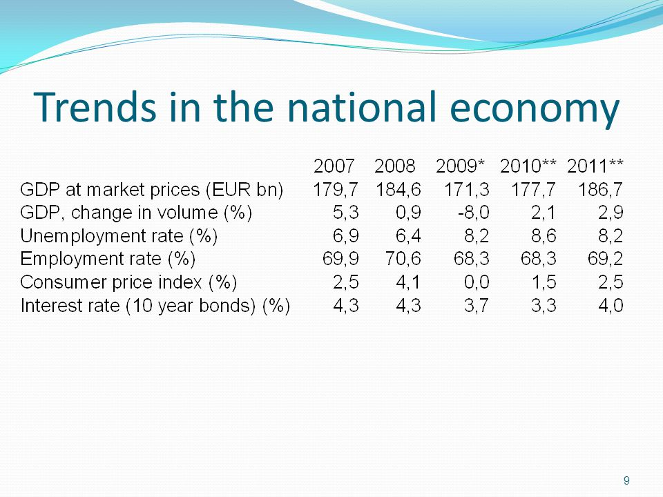 9 Trends in the national economy