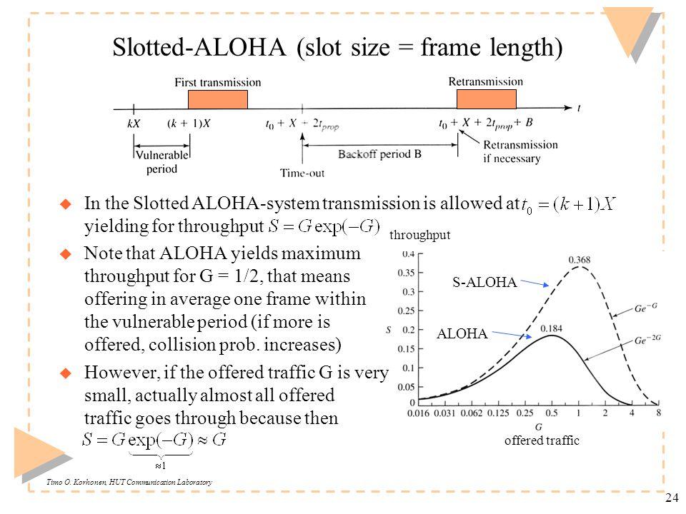 Timo O. Korhonen, HUT Communication Laboratory 24 Slotted-ALOHA (slot size = frame length) ALOHA S-ALOHA u In the Slotted ALOHA-system transmission is