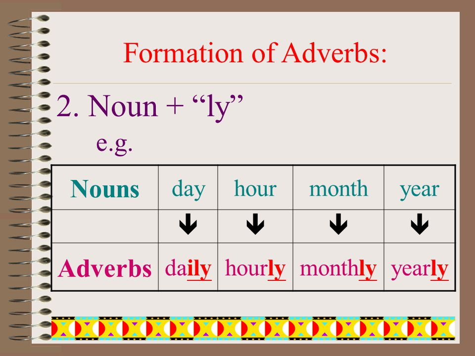 Formation of Adverbs: 2. Noun + ly e.g.