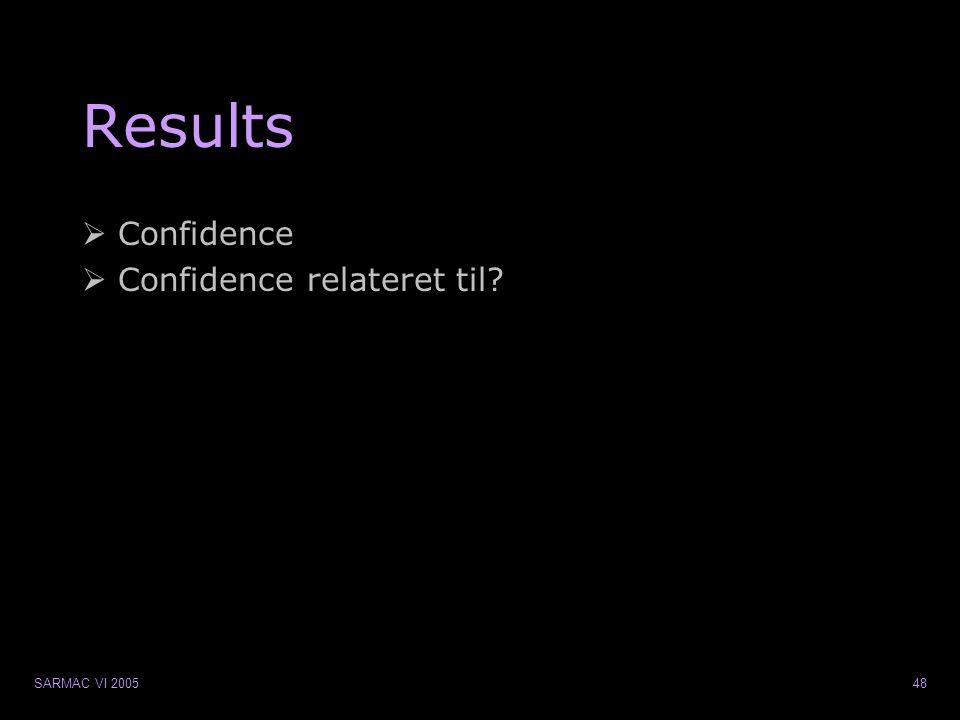 SARMAC VI 200548 Results  Confidence  Confidence relateret til