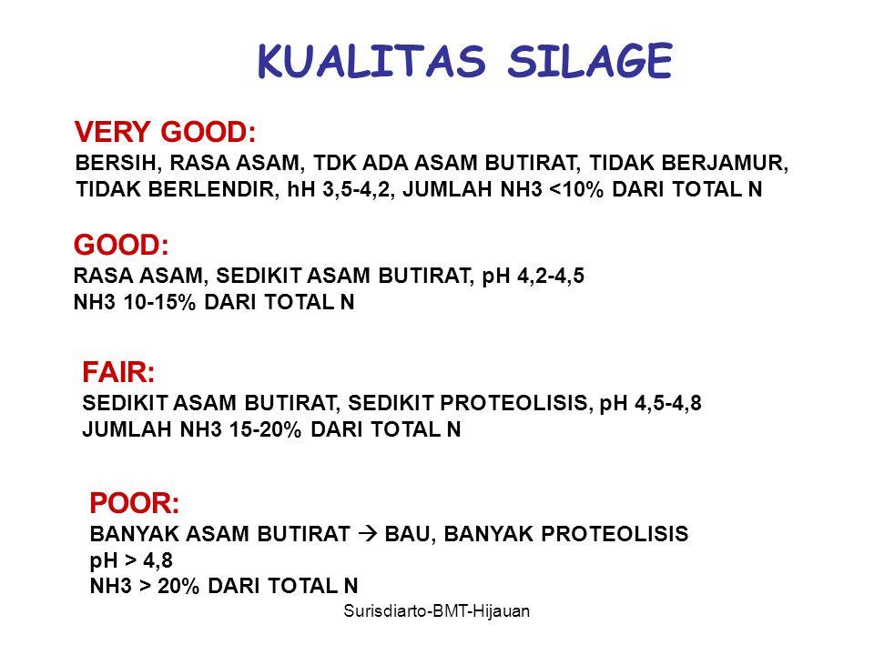 Surisdiarto-BMT-Hijauan VERY GOOD: BERSIH, RASA ASAM, TDK ADA ASAM BUTIRAT, TIDAK BERJAMUR, TIDAK BERLENDIR, hH 3,5-4,2, JUMLAH NH3 <10% DARI TOTAL N GOOD: RASA ASAM, SEDIKIT ASAM BUTIRAT, pH 4,2-4,5 NH3 10-15% DARI TOTAL N FAIR: SEDIKIT ASAM BUTIRAT, SEDIKIT PROTEOLISIS, pH 4,5-4,8 JUMLAH NH3 15-20% DARI TOTAL N POOR: BANYAK ASAM BUTIRAT  BAU, BANYAK PROTEOLISIS pH > 4,8 NH3 > 20% DARI TOTAL N KUALITAS SILAGE