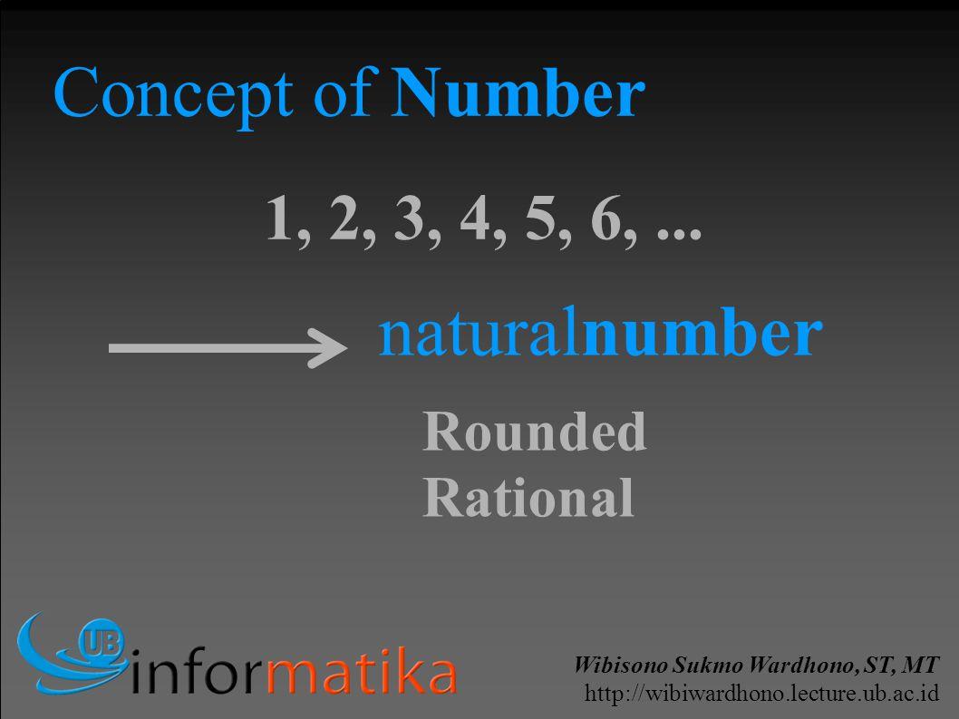 Wibisono Sukmo Wardhono, ST, MT http://wibiwardhono.lecture.ub.ac.id Concept of Number 1, 2, 3, 4, 5, 6,...
