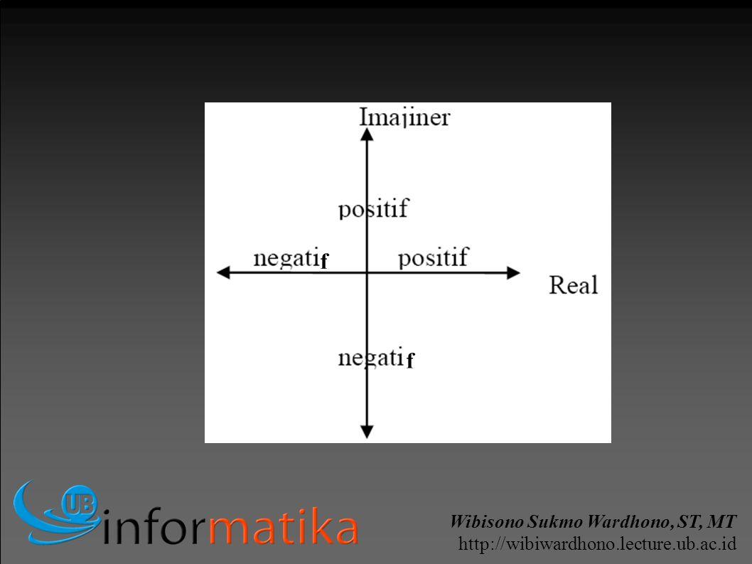 Wibisono Sukmo Wardhono, ST, MT http://wibiwardhono.lecture.ub.ac.id f f