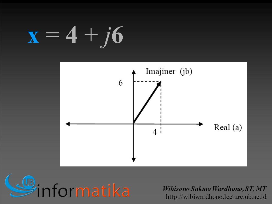 Wibisono Sukmo Wardhono, ST, MT http://wibiwardhono.lecture.ub.ac.id x = 4 + j6