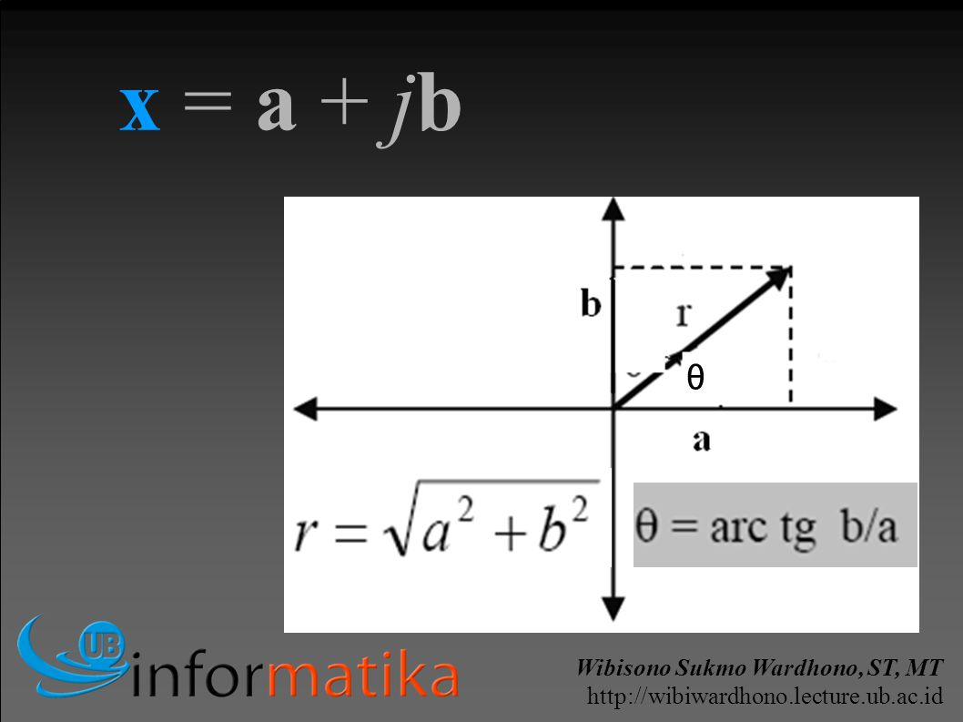 Wibisono Sukmo Wardhono, ST, MT http://wibiwardhono.lecture.ub.ac.id x = a + jb θ