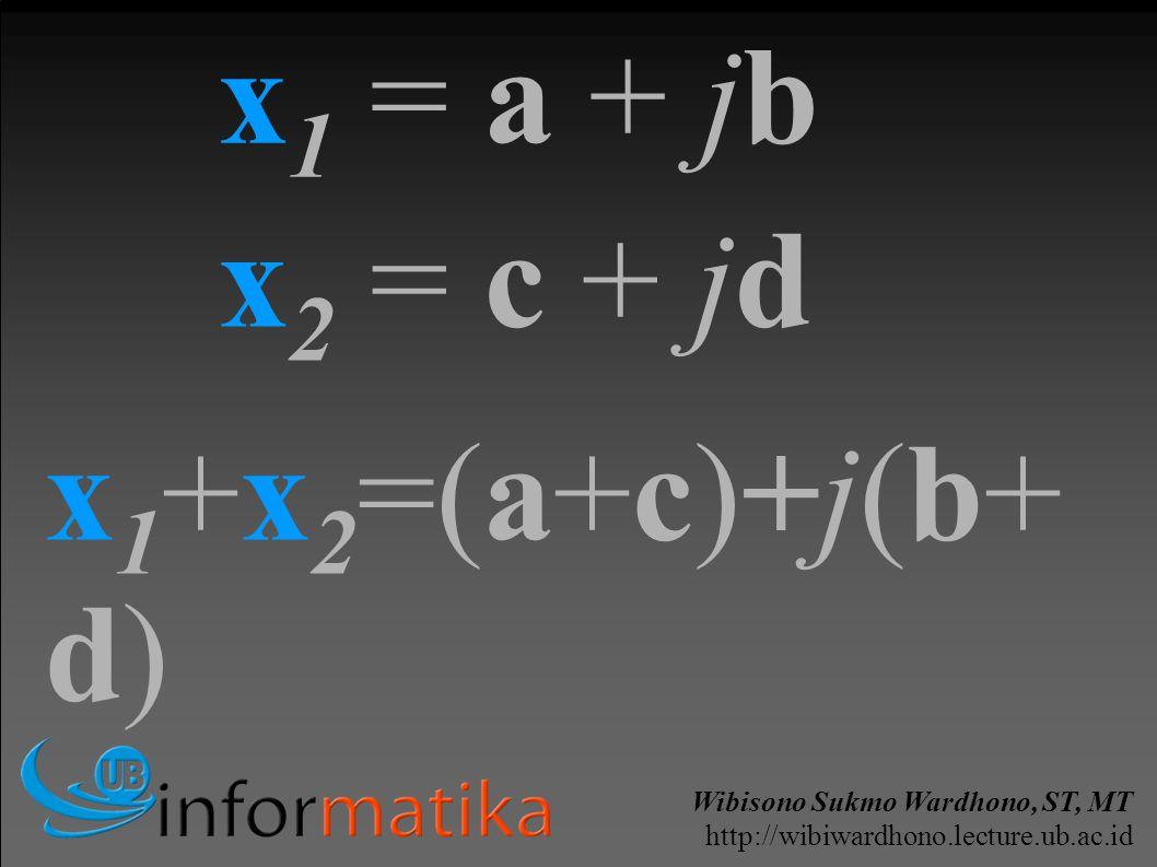 Wibisono Sukmo Wardhono, ST, MT http://wibiwardhono.lecture.ub.ac.id x 1 = a + jb x 2 = c + jd x 1 +x 2 =(a+c)+j(b+ d)