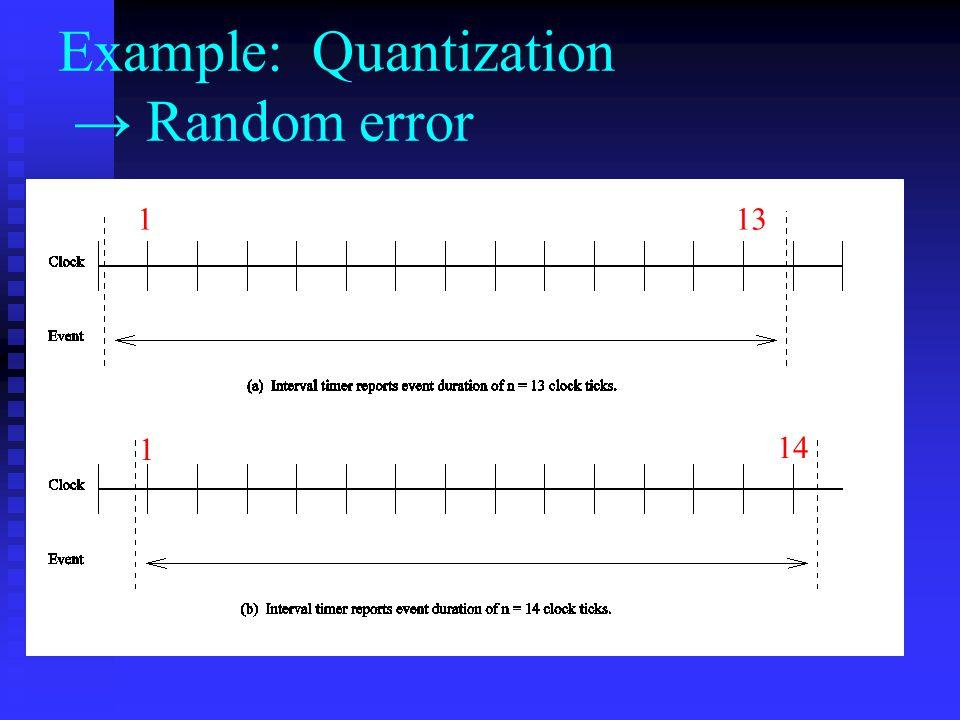 sampling preparation analysis Representative sample homogeneous vs. heterogeneous Loss Contamination (unwanted addition) Measurement of Analyte Calibr