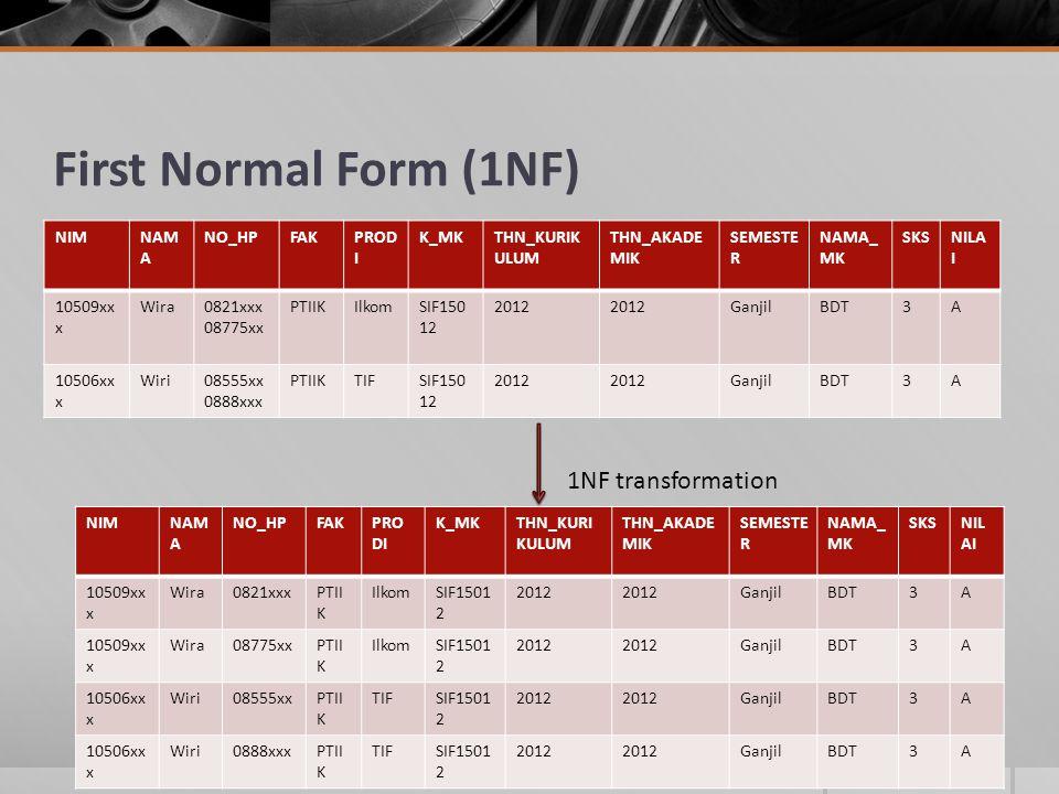 First Normal Form (1NF) NIMNAM A NO_HPFAKPROD I K_MKTHN_KURIK ULUM THN_AKADE MIK SEMESTE R NAMA_ MK SKSNILA I 10509xx x Wira0821xxx 08775xx PTIIKIlkomSIF150 12 2012 GanjilBDT3A 10506xx x Wiri08555xx 0888xxx PTIIKTIFSIF150 12 2012 GanjilBDT3A NIMNAM A NO_HPFAKPRO DI K_MKTHN_KURI KULUM THN_AKADE MIK SEMESTE R NAMA_ MK SKSNIL AI 10509xx x Wira0821xxxPTII K IlkomSIF1501 2 2012 GanjilBDT3A 10509xx x Wira08775xxPTII K IlkomSIF1501 2 2012 GanjilBDT3A 10506xx x Wiri08555xxPTII K TIFSIF1501 2 2012 GanjilBDT3A 10506xx x Wiri0888xxxPTII K TIFSIF1501 2 2012 GanjilBDT3A 1NF transformation