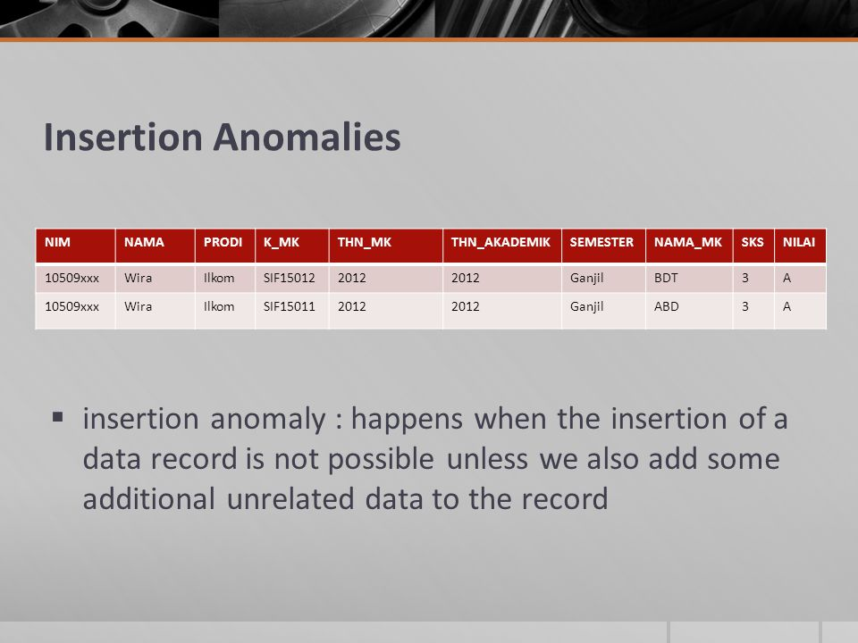Insertion Anomalies  insertion anomaly : happens when the insertion of a data record is not possible unless we also add some additional unrelated data to the record NIMNAMAPRODIK_MKTHN_MKTHN_AKADEMIKSEMESTERNAMA_MKSKSNILAI 10509xxxWiraIlkomSIF150122012 GanjilBDT3A 10509xxxWiraIlkomSIF150112012 GanjilABD3A