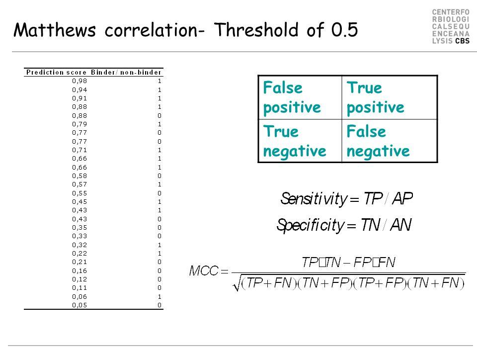 Matthews correlation- Threshold of 0.5 False positive True positive True negative False negative
