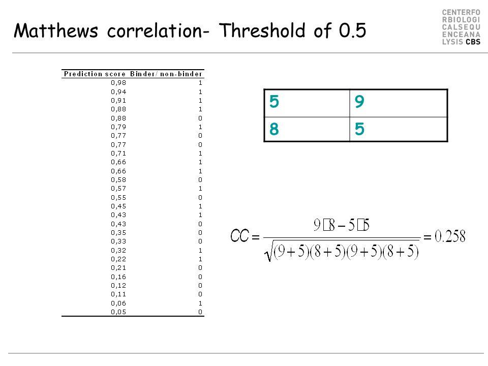 Matthews correlation- Threshold of 0.5 59 85