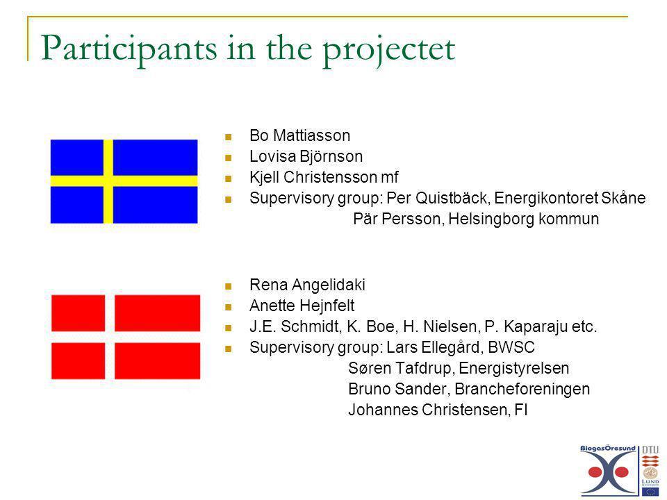 Participants in the projectet Bo Mattiasson Lovisa Björnson Kjell Christensson mf Supervisory group: Per Quistbäck, Energikontoret Skåne Pär Persson, Helsingborg kommun Rena Angelidaki Anette Hejnfelt J.E.