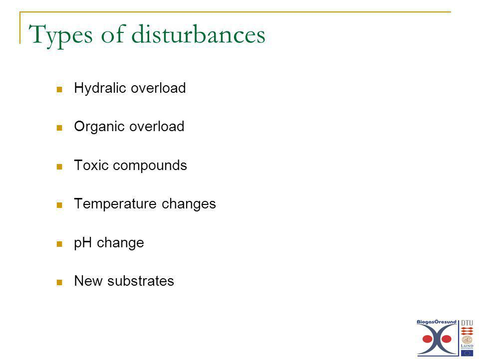 Types of disturbances Hydralic overload Organic overload Toxic compounds Temperature changes pH change New substrates