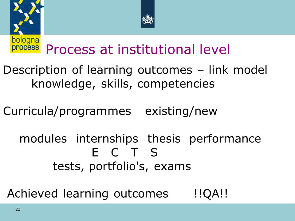 22 Process at institutional level Description of learning outcomes – link model knowledge, skills, competencies Curricula/programmes existing/new modules internships thesis performance E C T S tests, portfolio s, exams Achieved learning outcomes !!QA!!