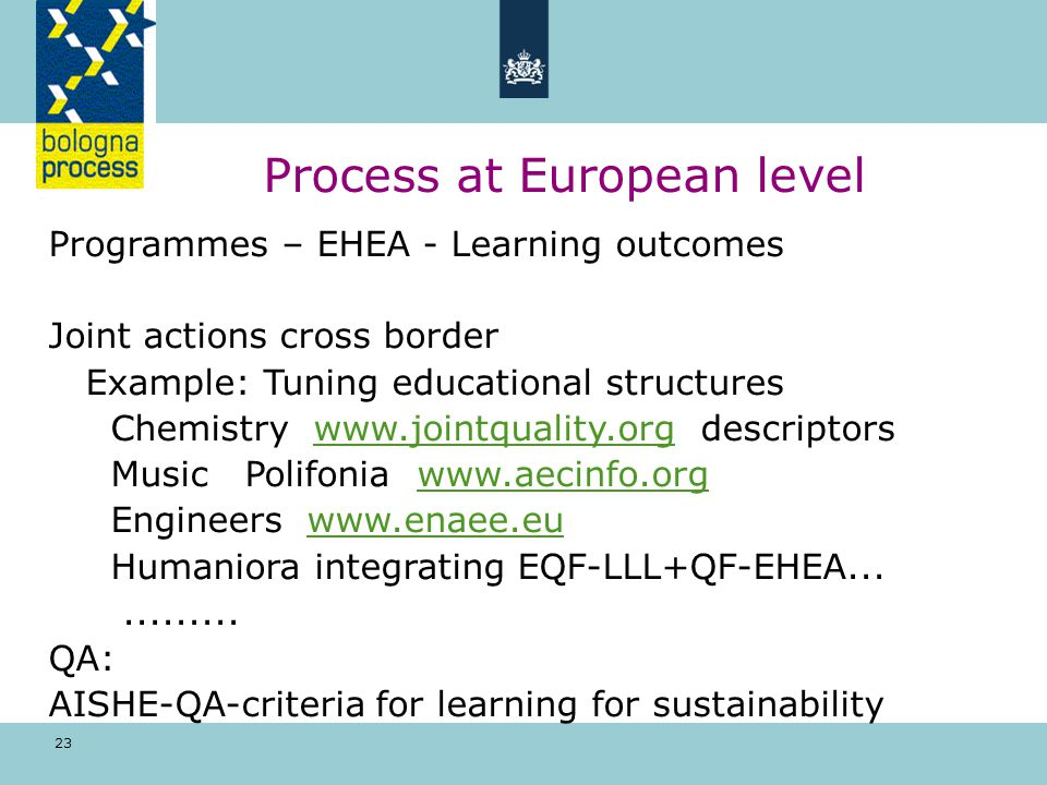 23 Process at European level Programmes – EHEA - Learning outcomes Joint actions cross border Example: Tuning educational structures Chemistry www.jointquality.org descriptorswww.jointquality.org Music Polifonia www.aecinfo.orgwww.aecinfo.org Engineers www.enaee.euwww.enaee.eu Humaniora integrating EQF-LLL+QF-EHEA............