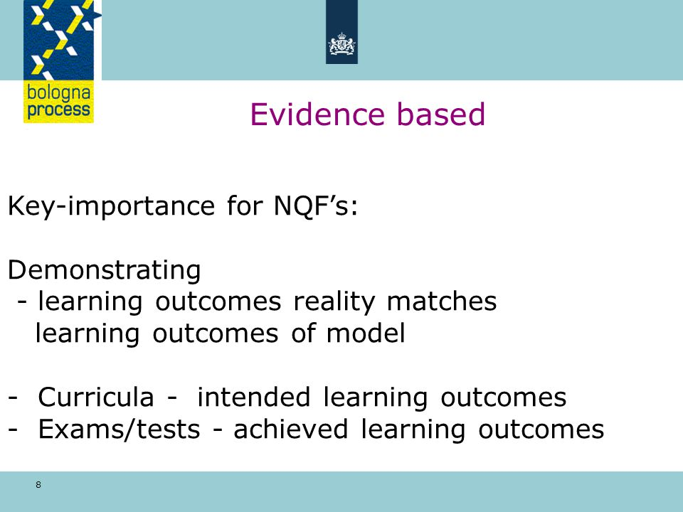 19 Quality assurance Learning outcomes Description - by whom, after consultation of, why..