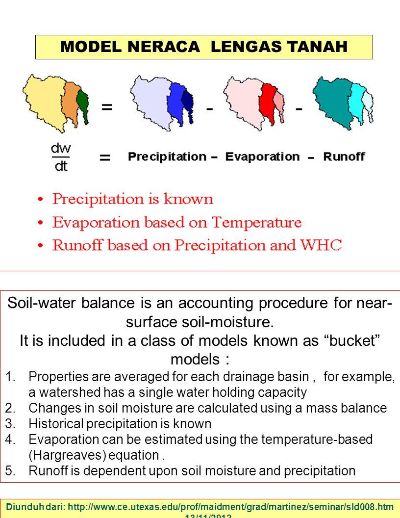 Diunduh dari: http://www.ce.utexas.edu/prof/maidment/grad/martinez/seminar/sld008.htm ….. 13/11/2012 Soil-water balance is an accounting procedure for