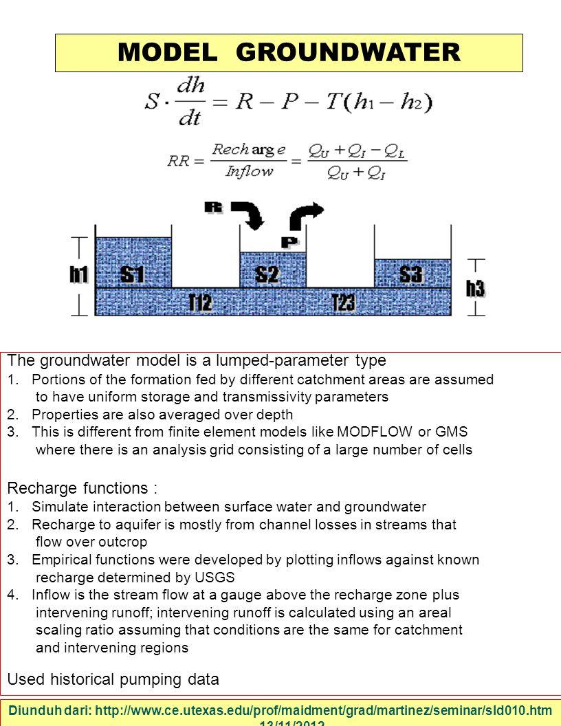 Diunduh dari: http://www.ce.utexas.edu/prof/maidment/grad/martinez/seminar/sld010.htm ….. 13/11/2012 The groundwater model is a lumped-parameter type