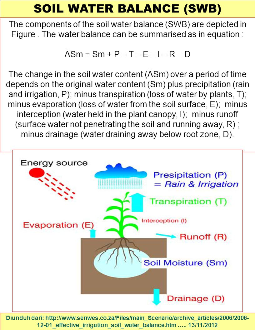 SOIL WATER BALANCE (SWB) Diunduh dari: http://www.senwes.co.za/Files/main_Scenario/archive_articles/2006/2006- 12-01_effective_irrigation_soil_water_b