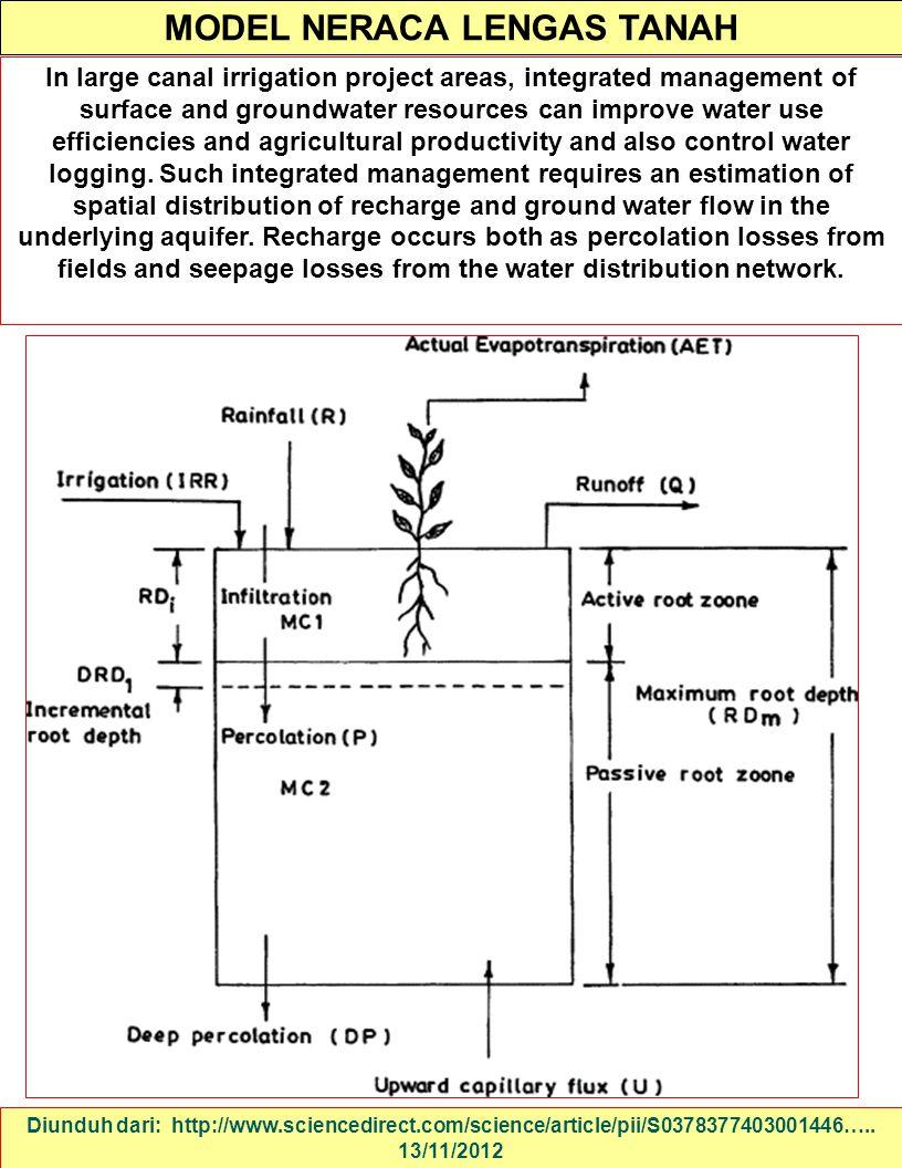 MODEL NERACA LENGAS TANAH Diunduh dari: http://www.sciencedirect.com/science/article/pii/S0378377403001446….. 13/11/2012 In large canal irrigation pro