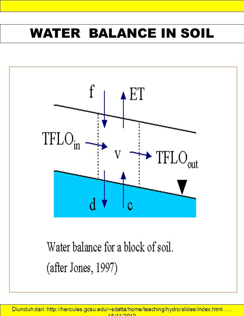 WATER BALANCE IN SOIL Diunduh dari: http://hercules.gcsu.edu/~sdatta/home/teaching/hydro/slides/index.html ….. 15/11/2012