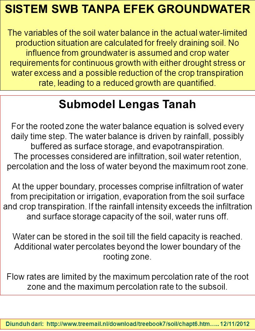 SISTEM SWB TANPA EFEK GROUNDWATER The variables of the soil water balance in the actual water-limited production situation are calculated for freely d