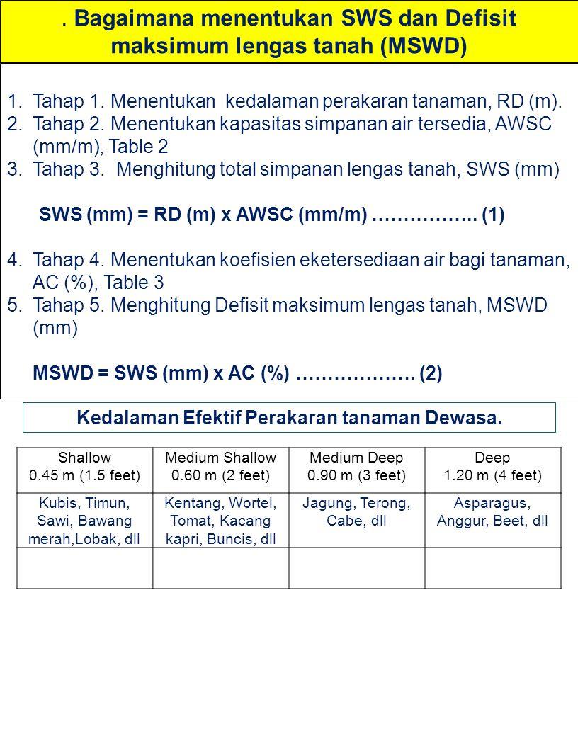 . Bagaimana menentukan SWS dan Defisit maksimum lengas tanah (MSWD) 1.Tahap 1. Menentukan kedalaman perakaran tanaman, RD (m). 2.Tahap 2. Menentukan k