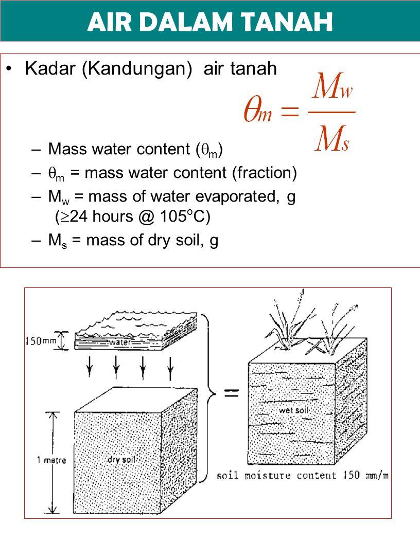 AIR DALAM TANAH Kadar (Kandungan) air tanah –Mass water content (  m ) –  m = mass water content (fraction) –M w = mass of water evaporated, g (  2