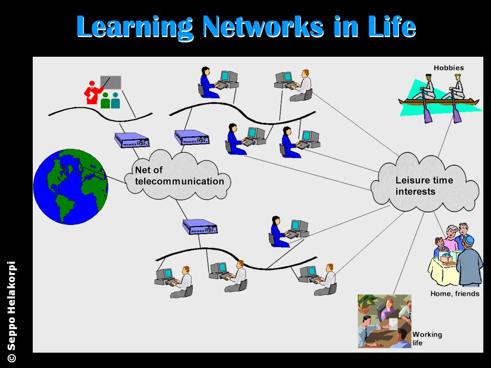 Learning Networks in Life © Seppo Helakorpi