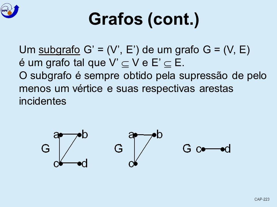 CAP-223 Grafos (cont.) fonte Vértice v é fonte se Grau Recepção (v) = 0 Exemplo: Isadora, Alfredo e Cecília sumidouro Vértice v é sumidouro se Grau Emissão (v) = 0 Exemplo: Emerson e Renata regular Um grafo é regular se todos os seus vértices tem o mesmo grau Grafo regular-3 Todos os seus vértices tem grau = 3