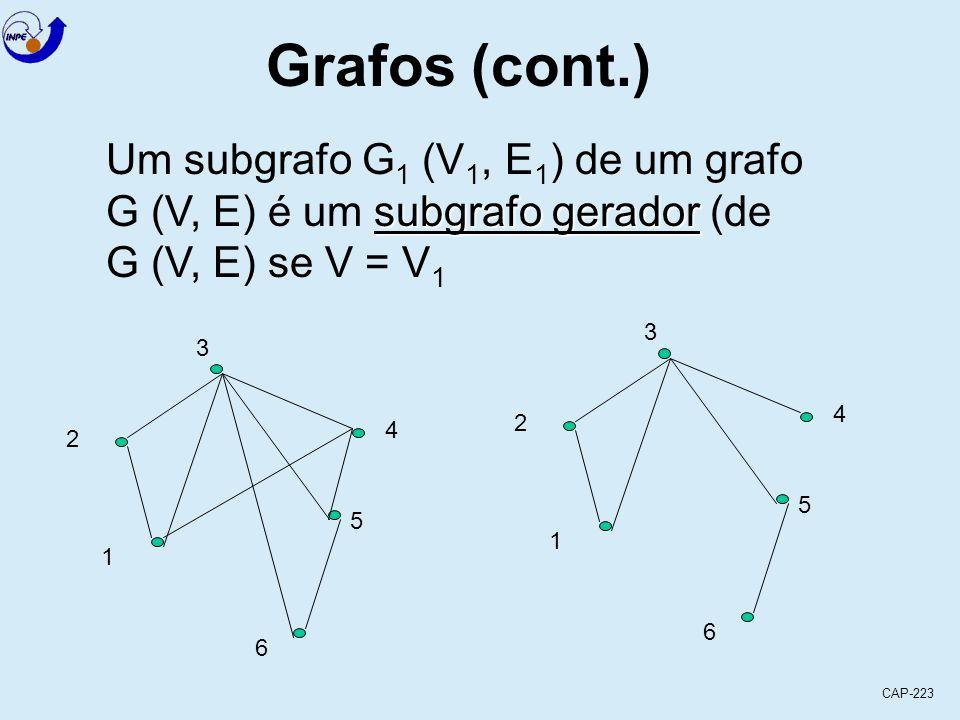 CAP-223 Grafos (cont.) subgrafo Um subgrafo G' = (V', E') de um grafo G = (V, E) é um grafo tal que V'  V e E'  E.
